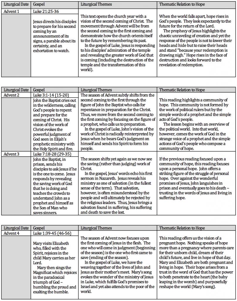 the gospel of luke from the outside in pdf